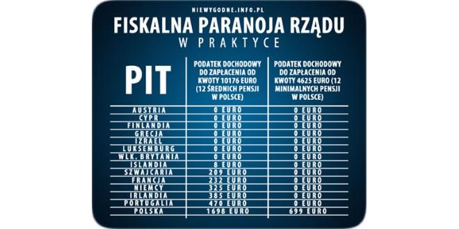 fiskalna-paranoja-466